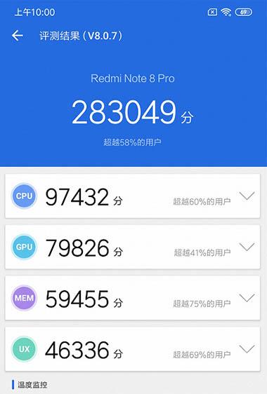 Redmi Note 8 Pro оказался действительно мощным смартфоном
