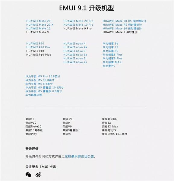 Новые данные о распространении прошивки EMUI 9.1