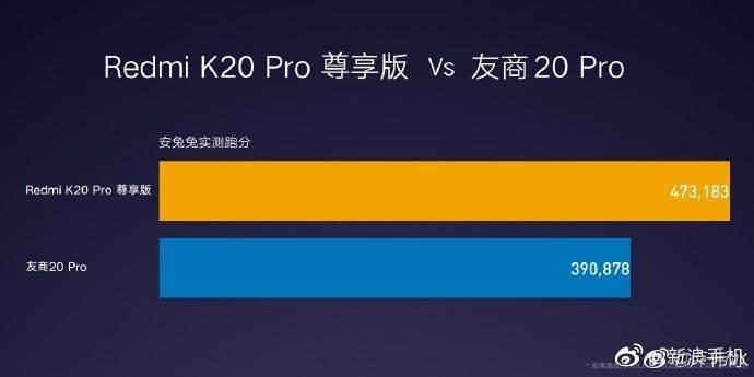 Redmi K20 Pro на Snapdragon 855+ показал себя в AnTuTu